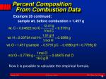 percent composition from combustion data1