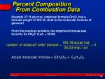 percent composition from combustion data3