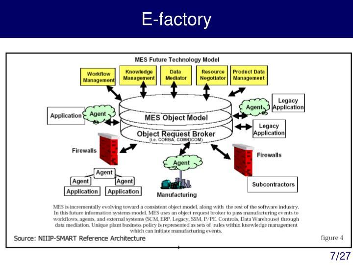 E-factory