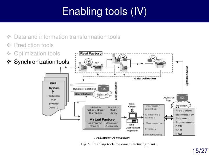 Enabling tools (IV)