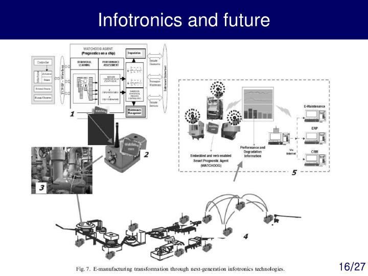 Infotronics and future
