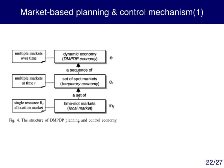 Market-based planning & control mechanism(1)