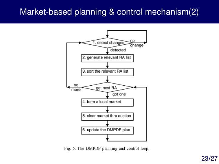 Market-based planning & control mechanism(2)