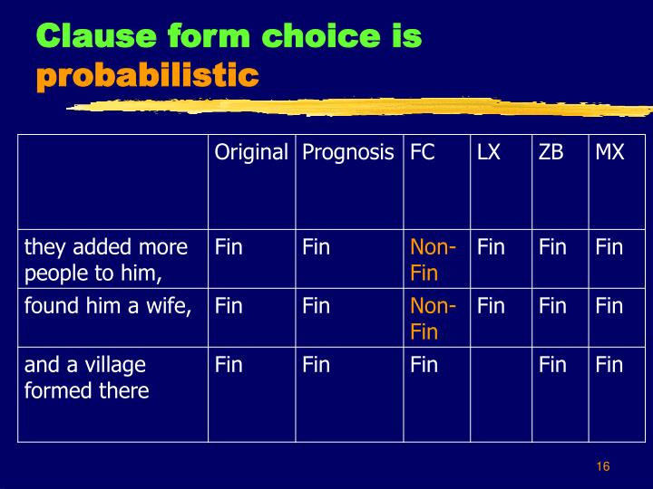 Clause form choice is