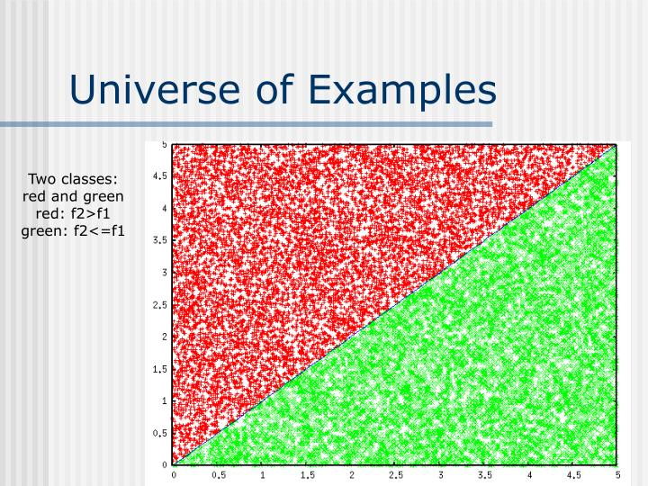 Universe of examples
