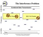 the interference problem4