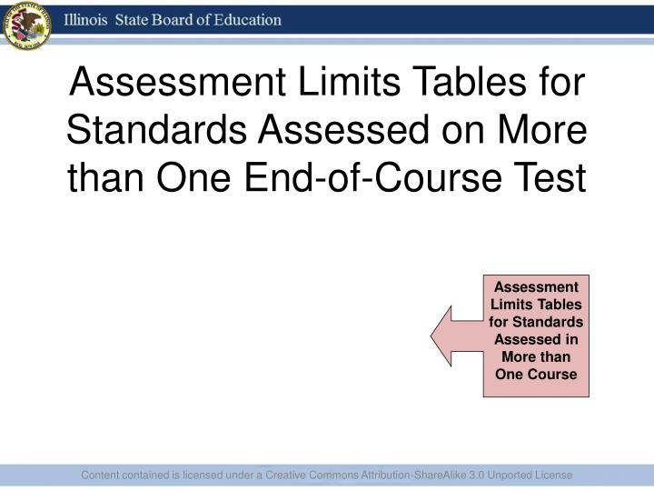 Assessment Limits Tables for Standards Assessed on More than One End-of-Course Test