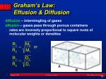 graham s law effusion diffusion