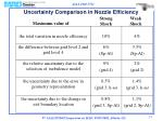 uncertainty comparison in nozzle efficiency