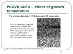 pecvd cnts effect of growth temperature