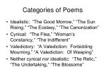 categories of poems