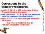 corrections to the tabular freeboards