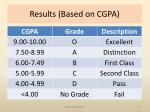 results based on cgpa