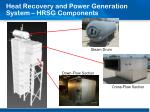 heat recovery and power generation system hrsg components