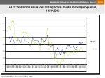 al c variaci n anual del pib agr cola media m vil quinquenal 1951 2005