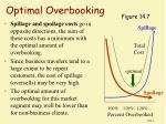 optimal overbooking