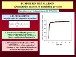 porphyrin metalation quantitative analysis of metalation process