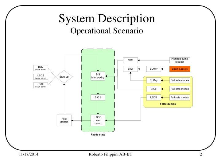 System description operational scenario
