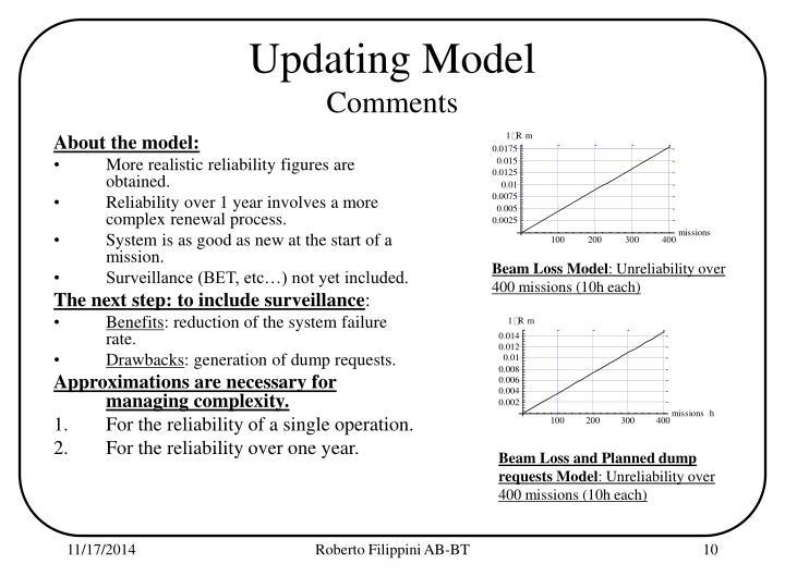 Updating Model