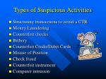 types of suspicious activities