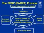 the prsp parpa process