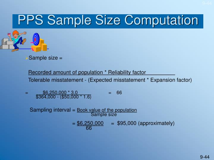 PPS Sample Size Computation