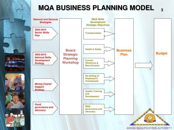 Mqa business planning model