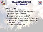 j a approval levels continued