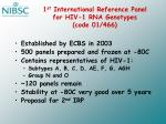 1 st international reference panel for hiv 1 rna genotypes code 01 466