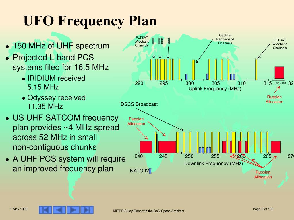 PPT - Commercial Use of DoD UHF SATCOM Frequencies