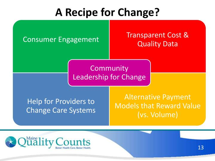 A Recipe for Change?