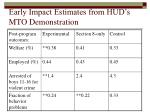 early impact estimates from hud s mto demonstration
