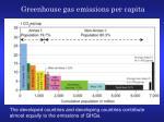 greenhouse gas emissions per capita
