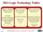 2011 logic technology tables