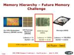 memory hierarchy future memory challenge