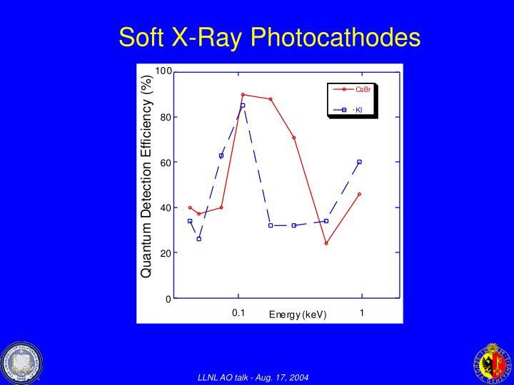 Soft X-Ray Photocathodes