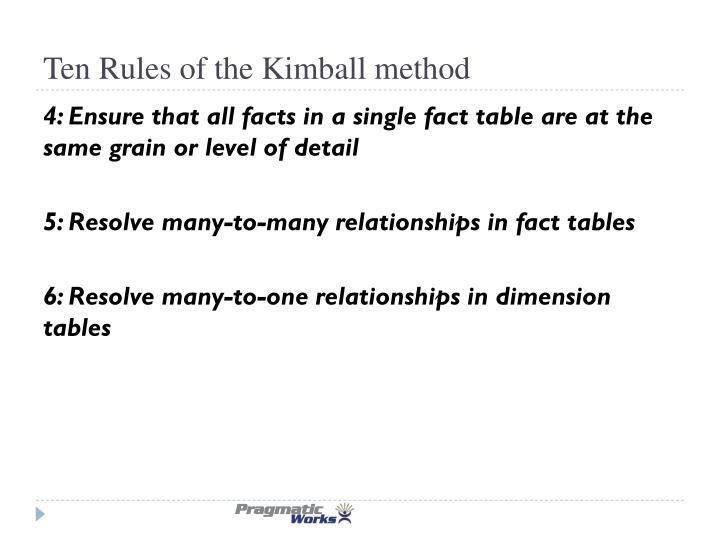 Ten Rules of the Kimball method