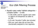 eco usa filtering process1