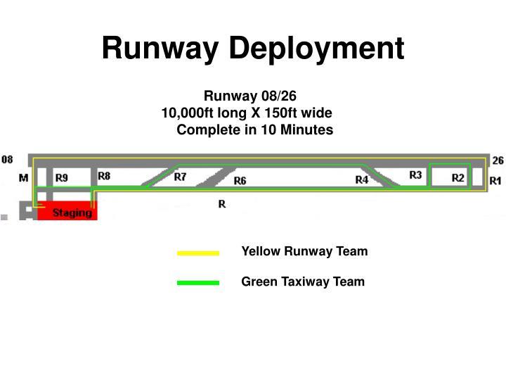Runway Deployment