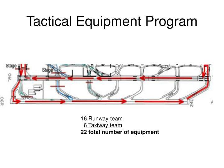 Tactical Equipment Program