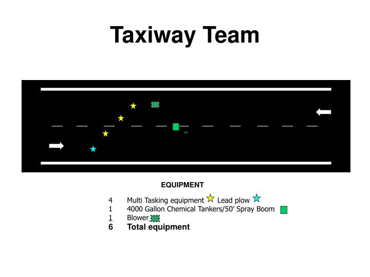 Taxiway Team