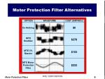 motor protection filter alternatives