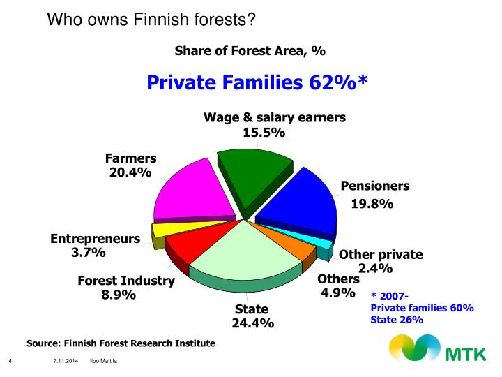 Who owns Finnish forests?