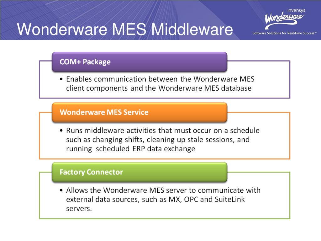 "PPT - Wonderware Operations Software ""Improving"