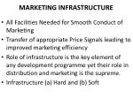 marketing infrastructure