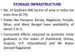 storage infrastructure1