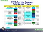 fy11 exercise program priority and pricing