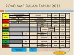 road map dalam tahun 2011