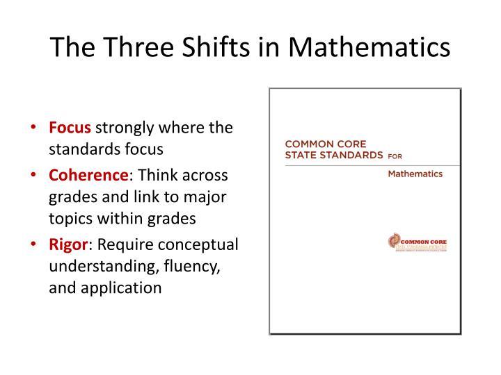 The three shifts in mathematics