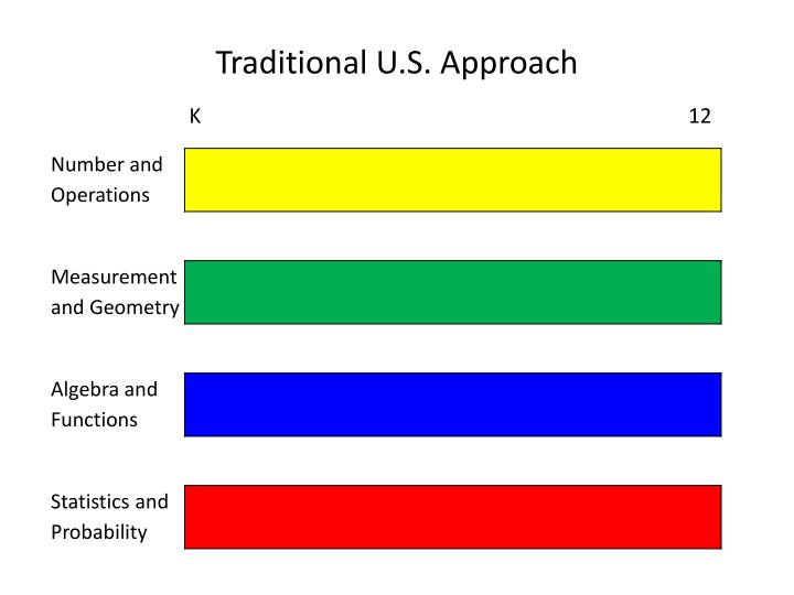 Traditional U.S. Approach